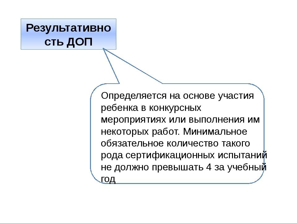 Результативность ДОП Определяется на основе участия ребенка в конкурсных меро...