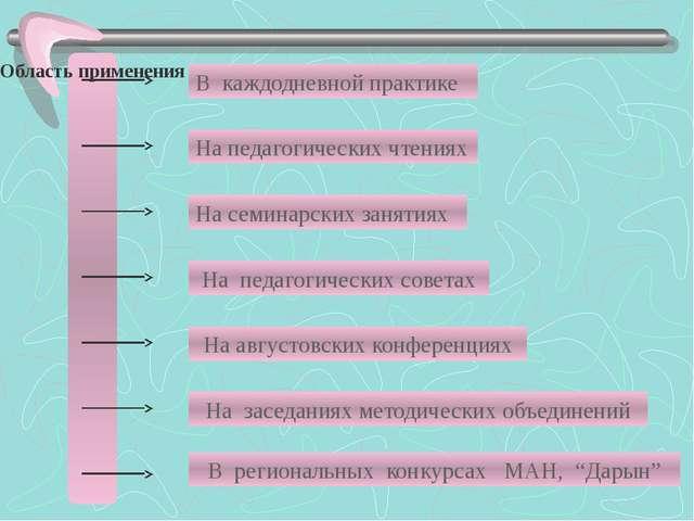 В каждодневной практике На заседаниях методических объединений На педагогичес...