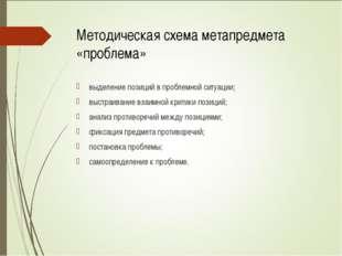 Методическая схема метапредмета «проблема» выделение позиций в проблемной сит