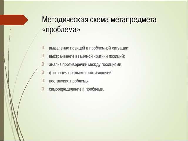 Методическая схема метапредмета «проблема» выделение позиций в проблемной сит...