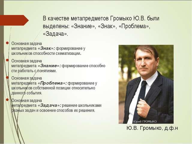 В качестве метапредметов Громыко Ю.В. были выделены: «Знание», «Знак», «Пробл...