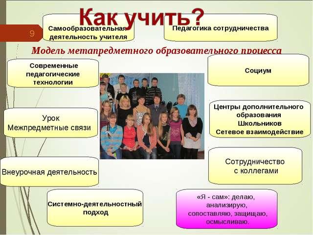 Модель метапредметного образовательного процесса * Системно-деятельностный п...