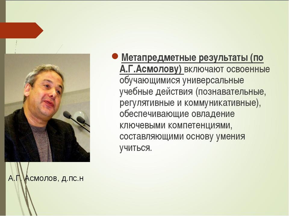 Метапредметные результаты (по А.Г.Асмолову)включаютосвоенные обучающимися у...