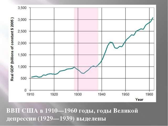 ВВП США в 1910—1960 годы, годы Великой депрессии (1929—1939) выделены