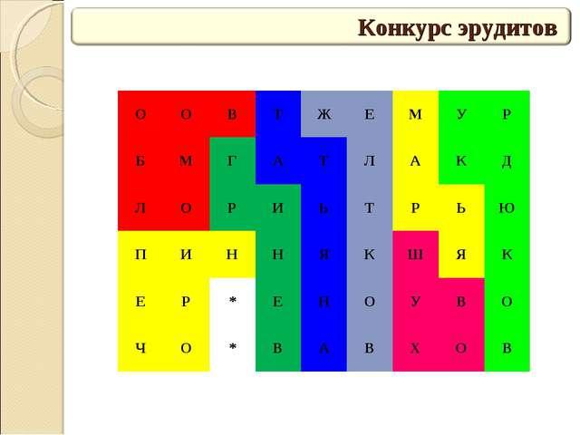 Конкурс эрудитов ООВТЖЕМУР БМГАТЛАКД ЛОРИЬТРЬЮ ПИН...