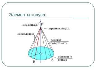 Элементы конуса: