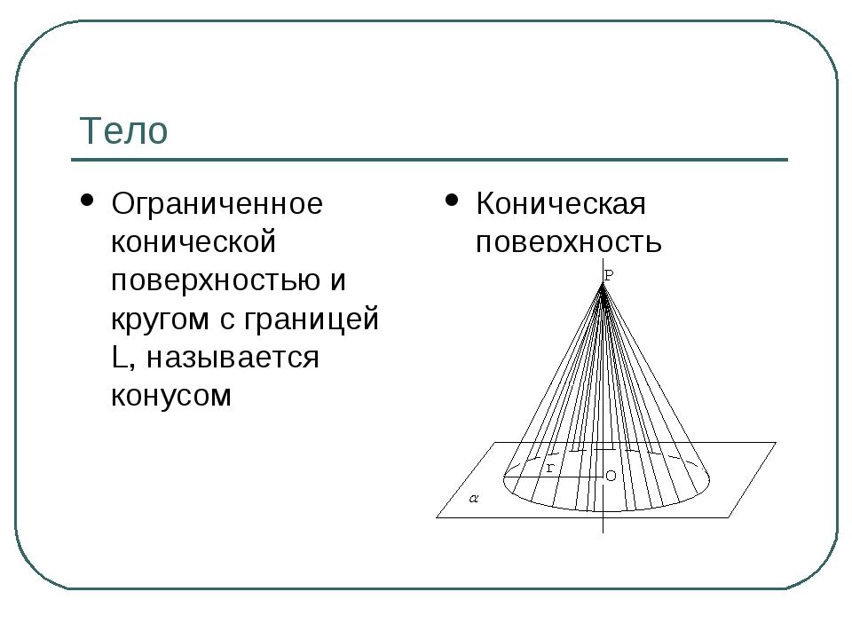 Тело Ограниченное конической поверхностью и кругом с границей L, называется к...