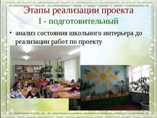 Этапы реализации проекта I - подготовительный анализ состояния школьного инте