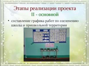 Этапы реализации проекта II - основной составление графика работ по озеленени