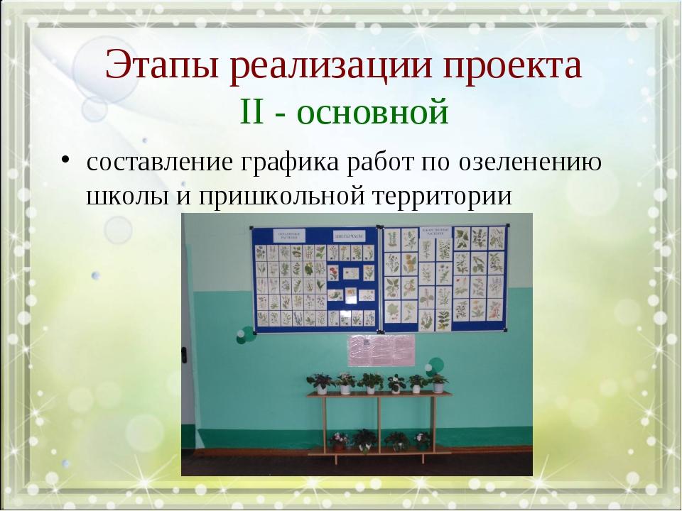 Этапы реализации проекта II - основной составление графика работ по озеленени...