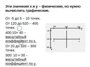Эти значения х и у – физические, но нужно вычислить графические. От -5 до 5 –