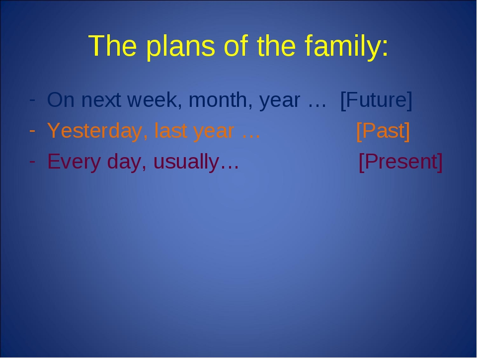 The plans of the family: On next week, month, year … [Future] Yesterday, last...