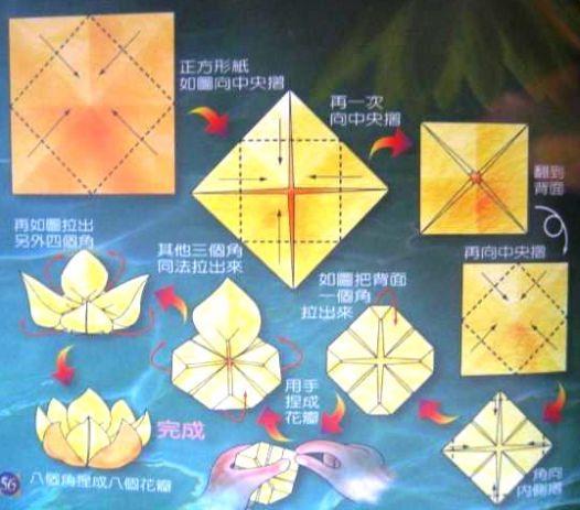 Искусство оригами - цветок лотоса, схема сборки