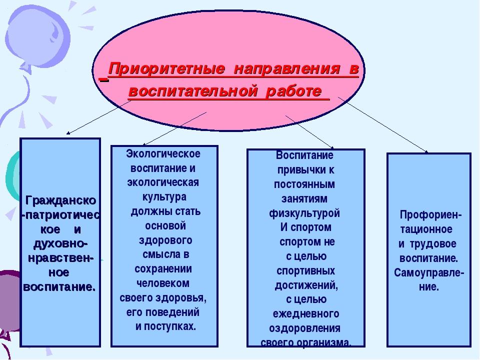 Приоритетные направления в воспитательной работе Экологическое воспитание и...