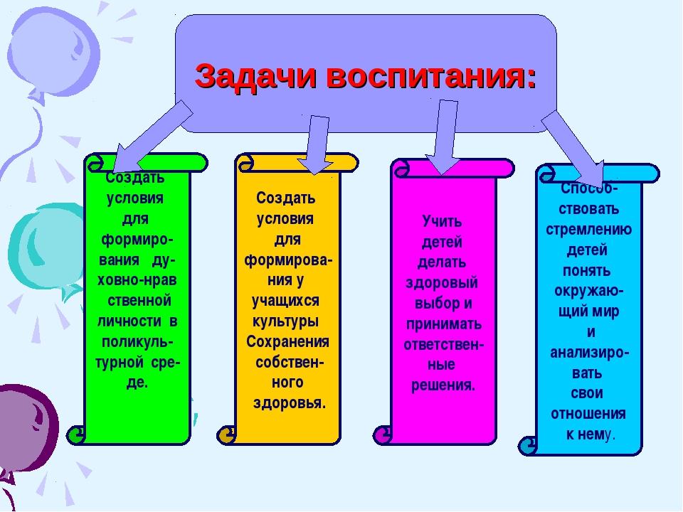 Задачи воспитания: Создать условия для формирова- ния у учащихся культуры Сох...