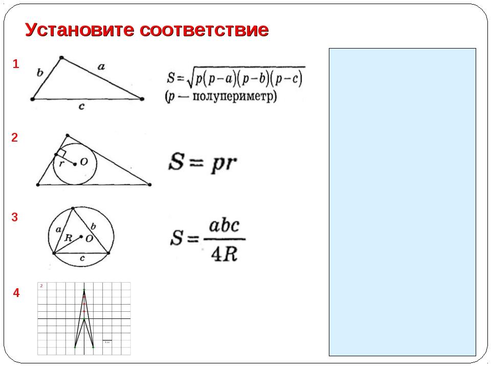 Установите соответствие 1 2 3 4 А Б В Г