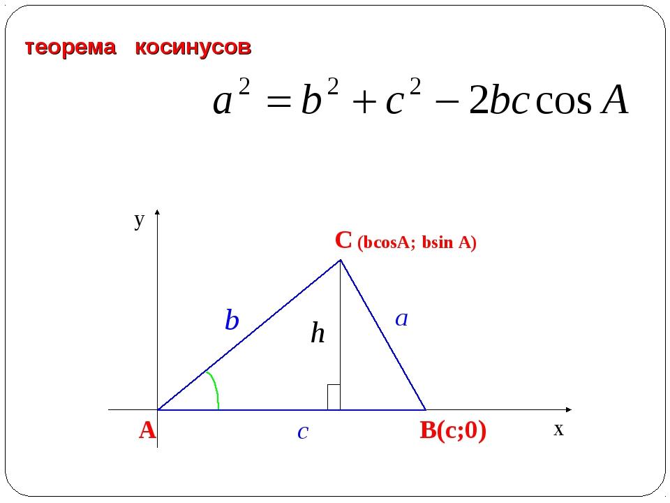 теорема косинусов у