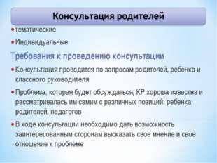 тематические Индивидуальные Требования к проведению консультации Консультация