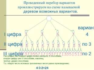 Проведенный перебор вариантов проиллюстрируем на схеме называемой Рассуждая т