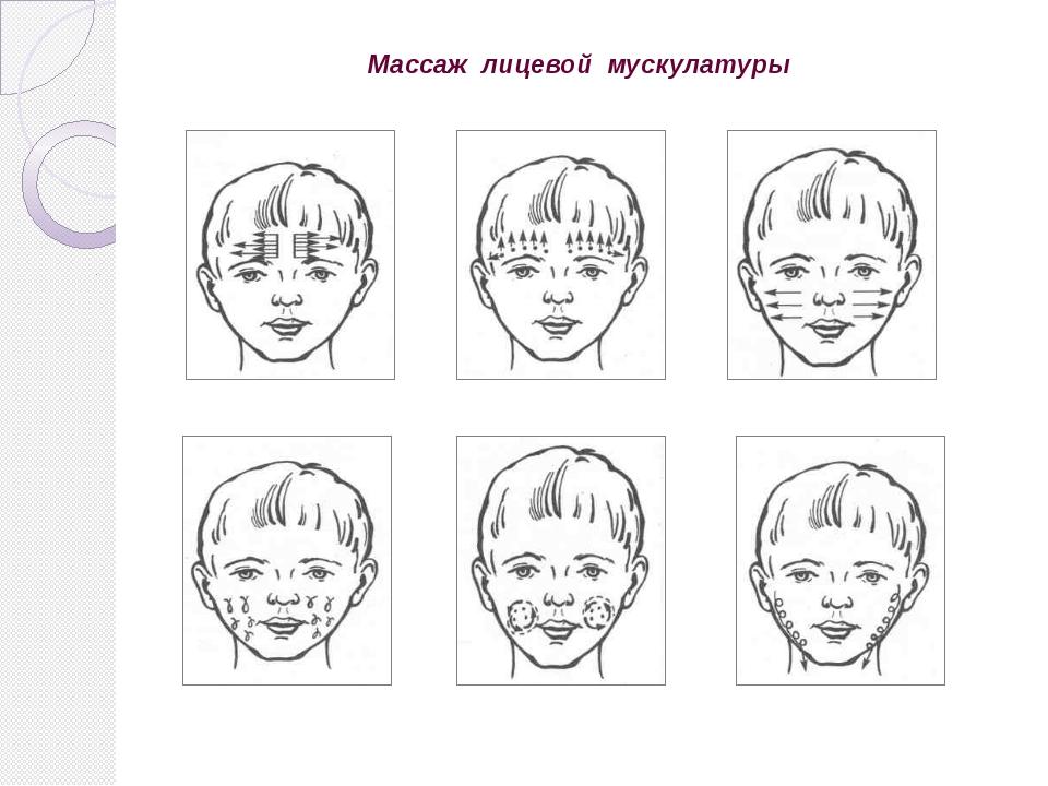 Массаж лицевой мускулатуры