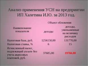Анализ применения УСН на предприятии ИП Халетина И.Ю. за 2013 год. Наименован