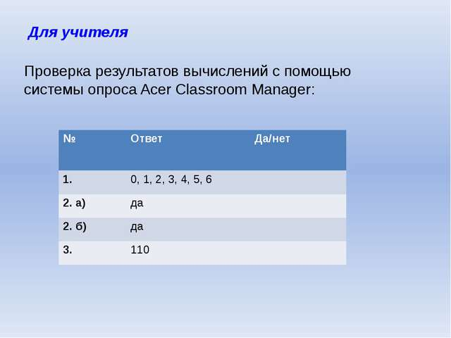 Для учителя Проверка результатов вычислений с помощью системы опроса Acer Cla...
