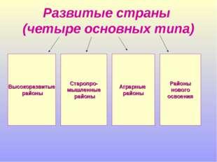 Развитые страны (четыре основных типа) Высокоразвитые районы Старопро- мышлен