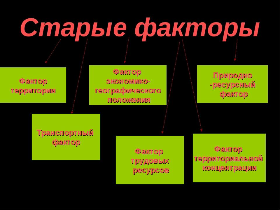 Старые факторы Фактор территории Фактор экономико- географического положения...