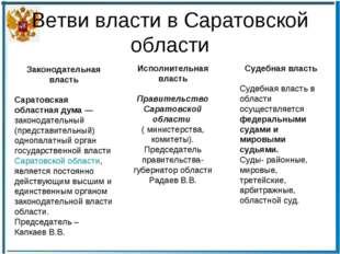 Ветви власти в Саратовской области Законодательная власть Саратовская областн