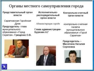 Органы местного самоуправления города Представительный орган власти Саратовск