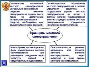 Принципы местного самоуправления Самостоятельность решения населением всех во