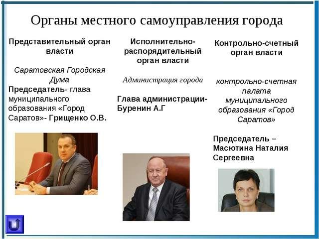 Органы местного самоуправления города Представительный орган власти Саратовск...
