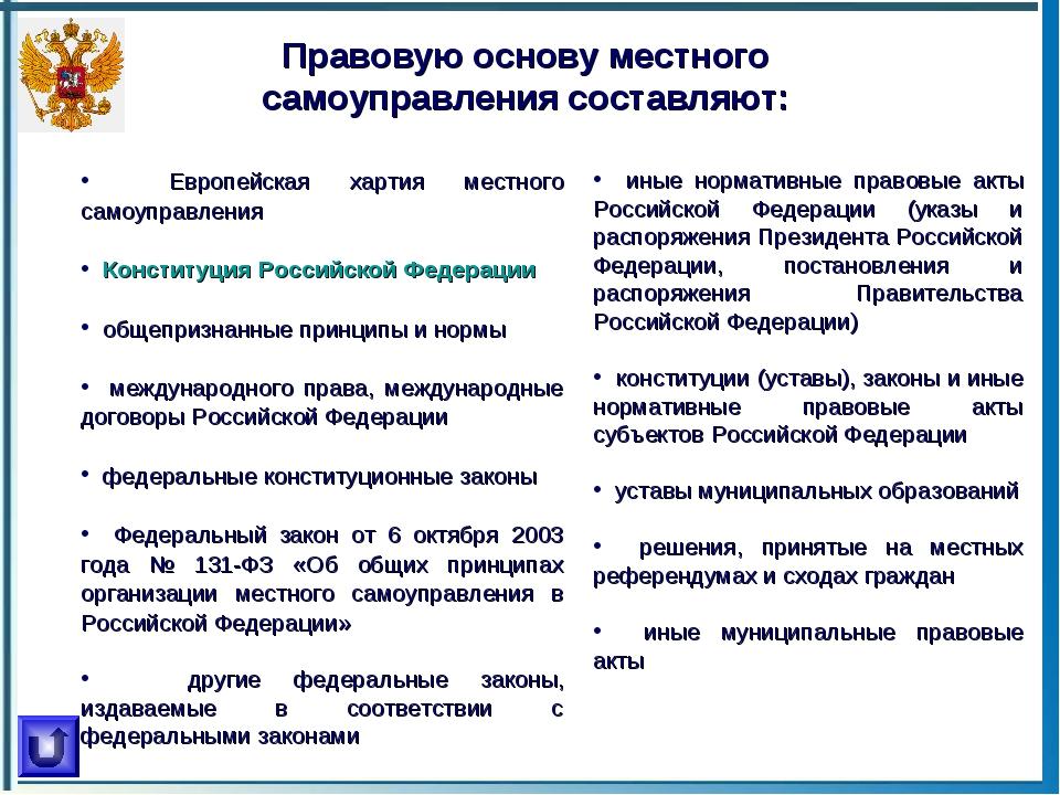 Европейская хартия местного самоуправления Конституция Российской Федерации...