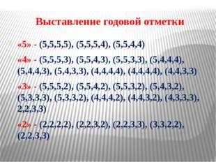 Выставление годовой отметки «5» - (5,5,5,5), (5,5,5,4), (5,5,4,4) «4» - (5,5,