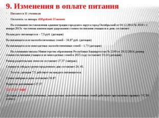 9. Изменения в оплате питания Питаются 11 учеников Оплатить за январь 410 руб