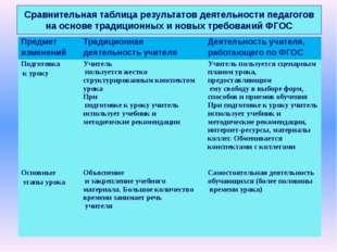 Сравнительная таблица результатов деятельности педагогов на основе традиционн