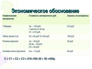 Экономическое обоснование С = С1 + С2 + С3 = 210+160+30 + 50 =450р. Наименова