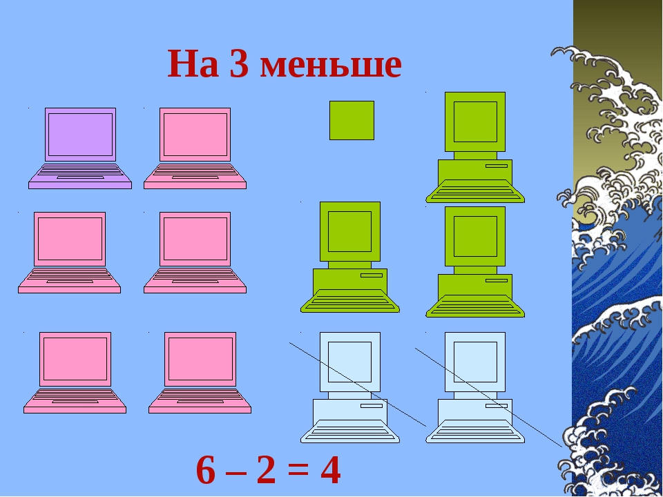 На 3 меньше 6 – 2 = 4