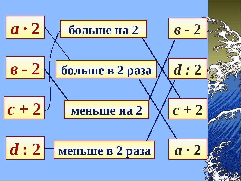 a · 2 в - 2 c + 2 d : 2 больше на 2 больше в 2 раза меньше на 2 меньше в 2 ра...