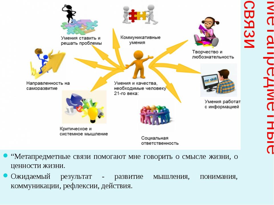 Развитие коммуникативных навыков во внеурочной деятельности
