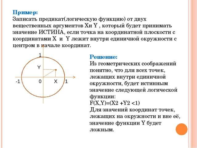 Пример: Записать предикат(логическую функцию) от двух вещественных аргументов...