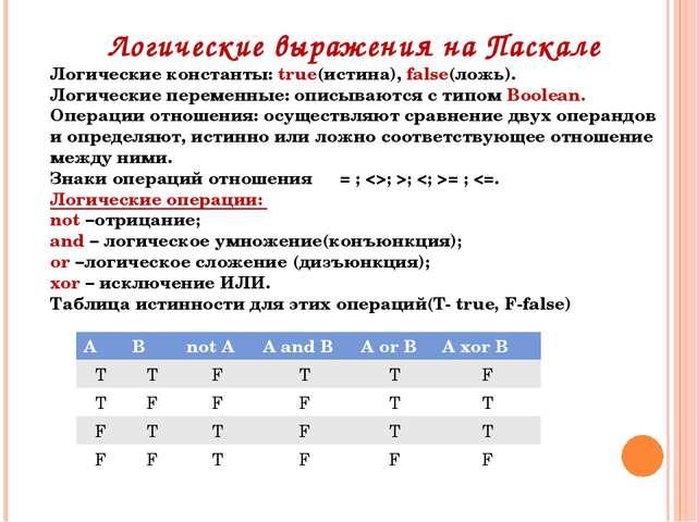 Логические выражения на Паскале Логические константы: true(истина), false(лож...