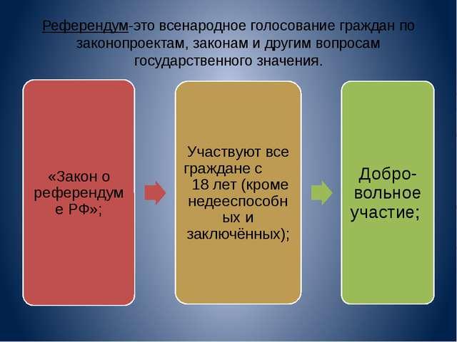 Референдум-это всенародное голосование граждан по законопроектам, законам и д...
