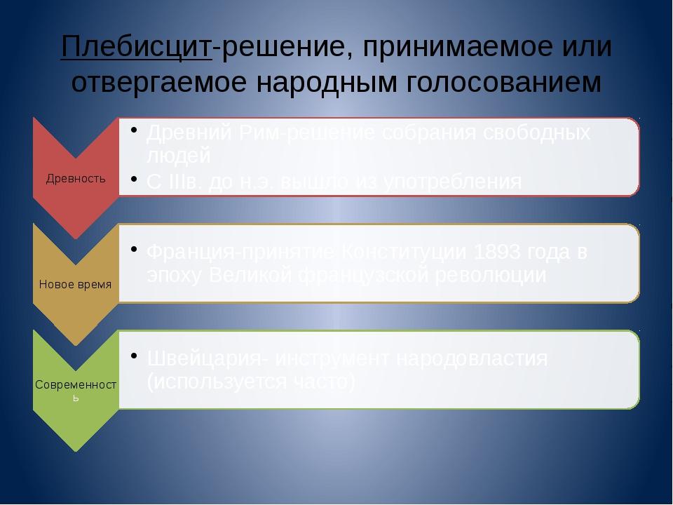 Плебисцит-решение, принимаемое или отвергаемое народным голосованием