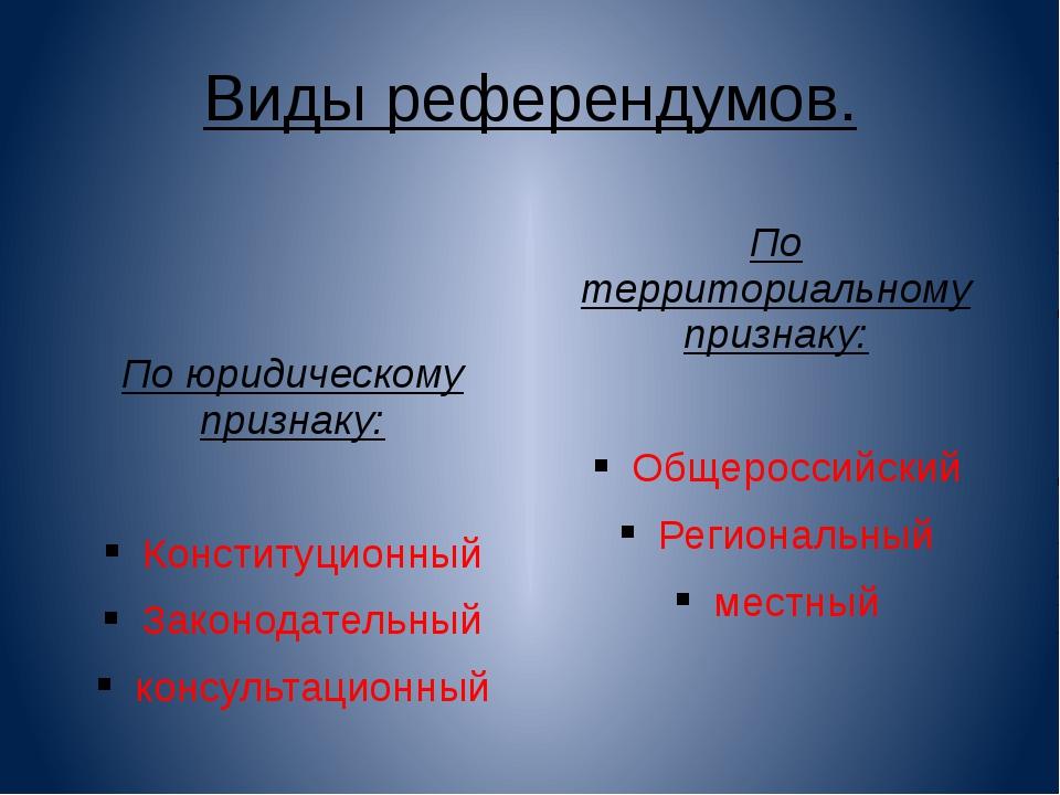 Виды референдумов. По территориальному признаку: Общероссийский Региональный...