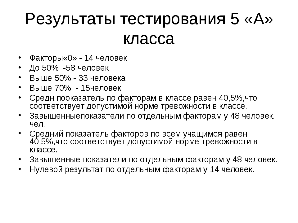Результаты тестирования 5 «А» класса Факторы«0» - 14 человек До 50% -58 челов...