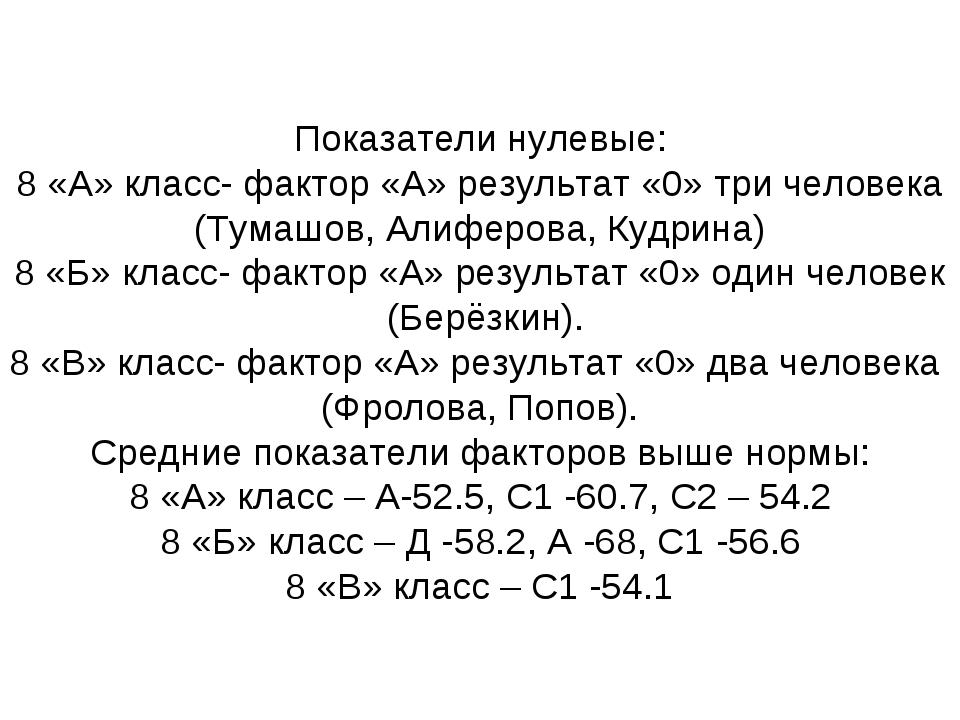 Показатели нулевые: 8 «А» класс- фактор «А» результат «0» три человека (Тумаш...