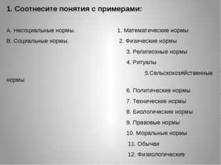 1. Соотнесите понятия с примерами: А. Несоциальные нормы. 1. Математические н