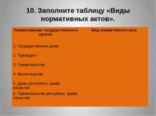 10. Заполните таблицу «Виды нормативных актов». Наименование государственного