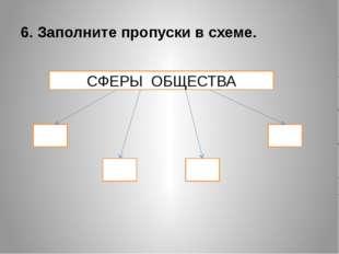6. Заполните пропуски в схеме. СФЕРЫ ОБЩЕСТВА